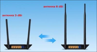 Посилення прийому Wi-Fi - 2