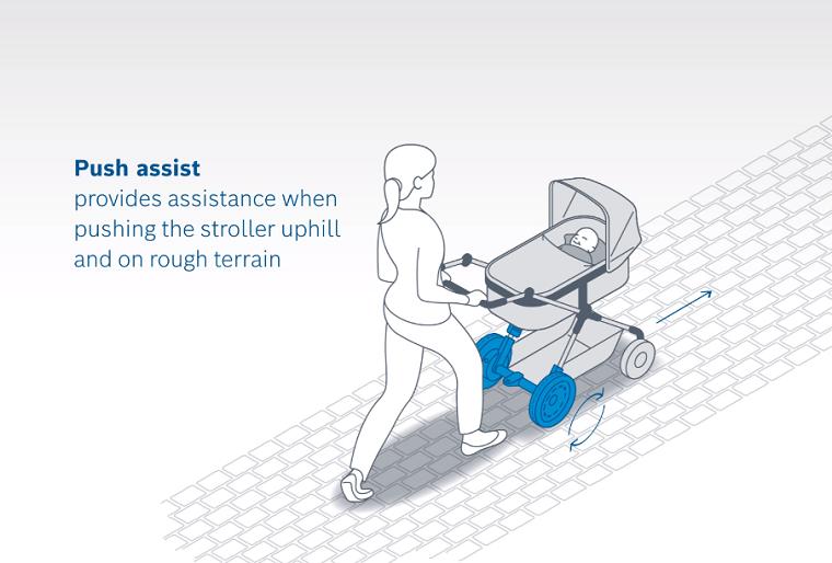 Для самых маленьких – коляска Bosch с мотором 2