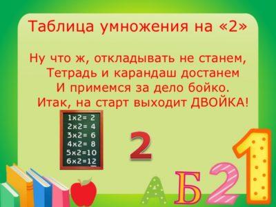 таблица умножения на 2