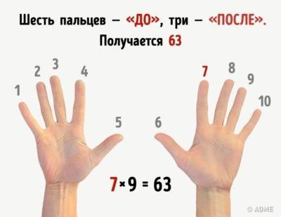 вчимо таблицю множення