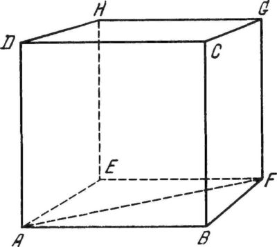 як порахувати обсяг куба