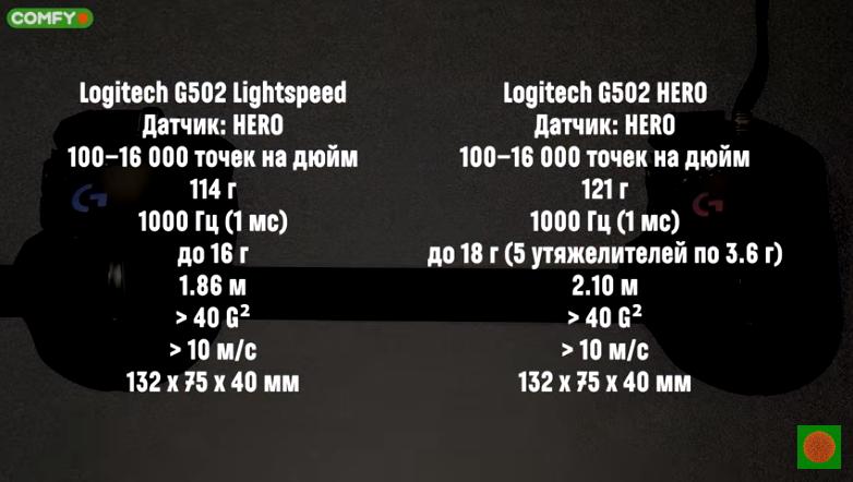 Чем отличается Logitech G502 lightspeed от hero