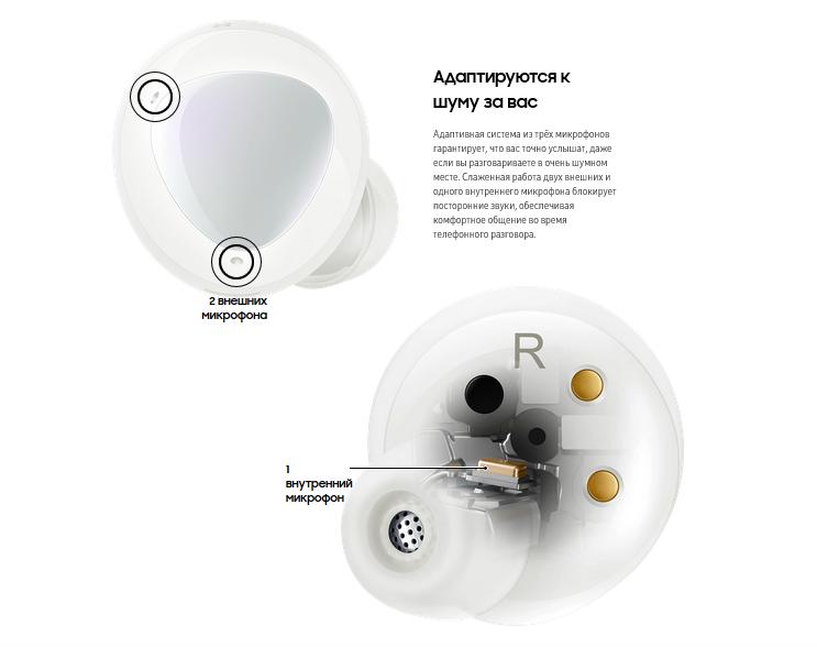 Новые наушники-конструкция адаптация к шуму