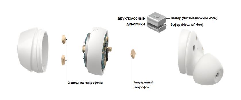 Новые наушники-конструкция