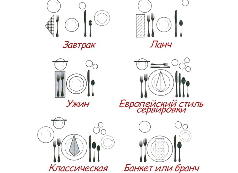 Разновидности сервировки