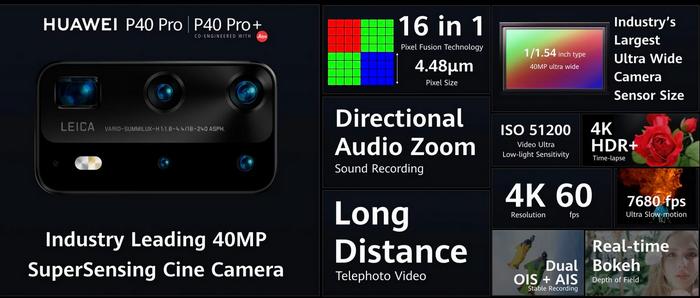 HUAWEI P40 Pro-спецификации камеры