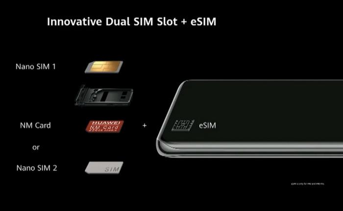 Серия Huawei P40-SIM