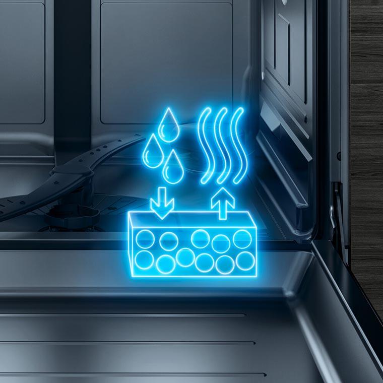 Цеолит в посудомоечных машинах