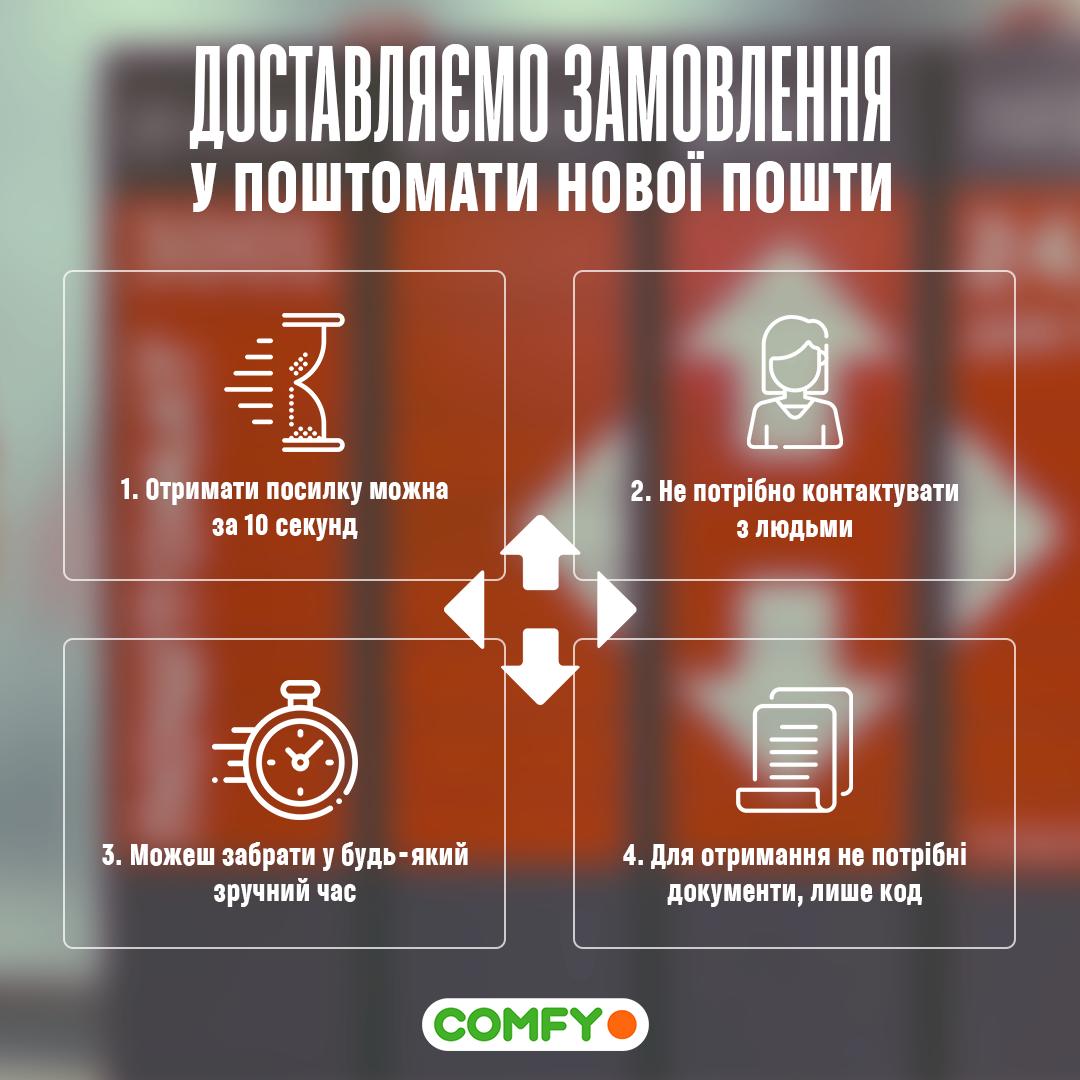 Рассказываем, как работает доставка заказов из интернет-магазина КОМФИ в почтоматы «Нова Пошта». Узнайте больше о новом формате простой, быстрой и безопасной бесконтактной доставки от Comfy! -Блог Comfy