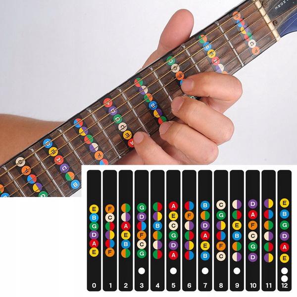 нотами-на лады гитары