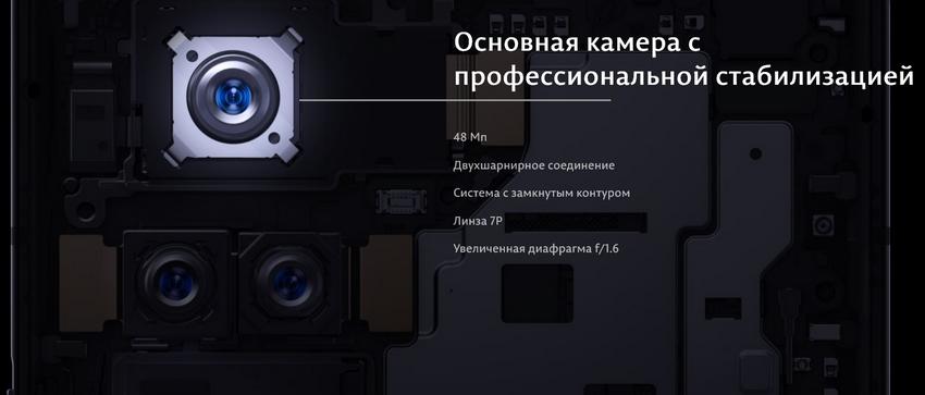 vivo X50 Pro-основная камера технические характеристики
