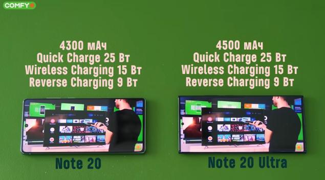 Samsung Galaxy Note 20 и Note 20 Ultra-сравнение аккумуляторов