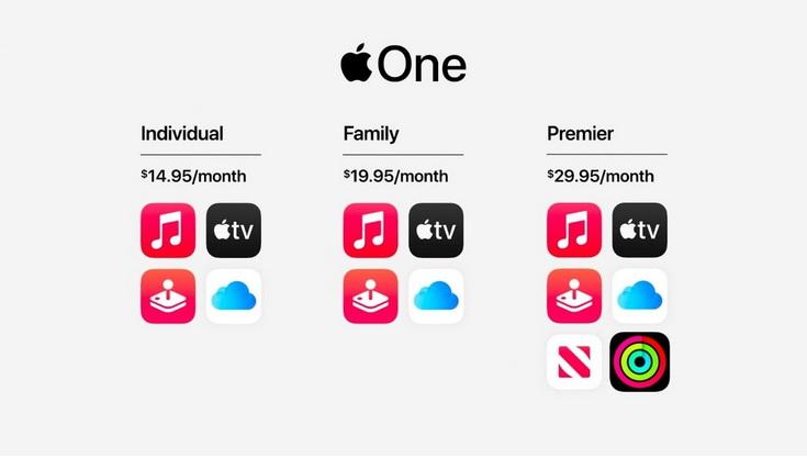 Apple One-сервис цена