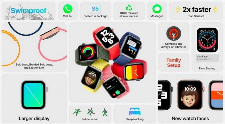 Apple Watch SE-особенности
