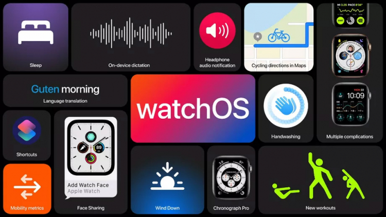 Apple Watch Series 6-на базе watchOS 7