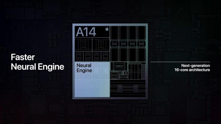 Шестиядерный процессор-A14
