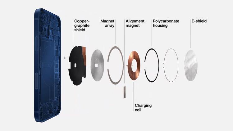 iPhone 12-MagSafe