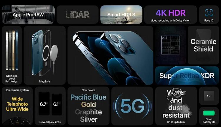 iPhone 12 Pro-особенности