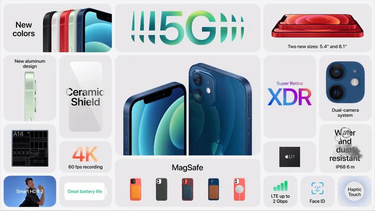 iPhone 12-технические возможности и особенности