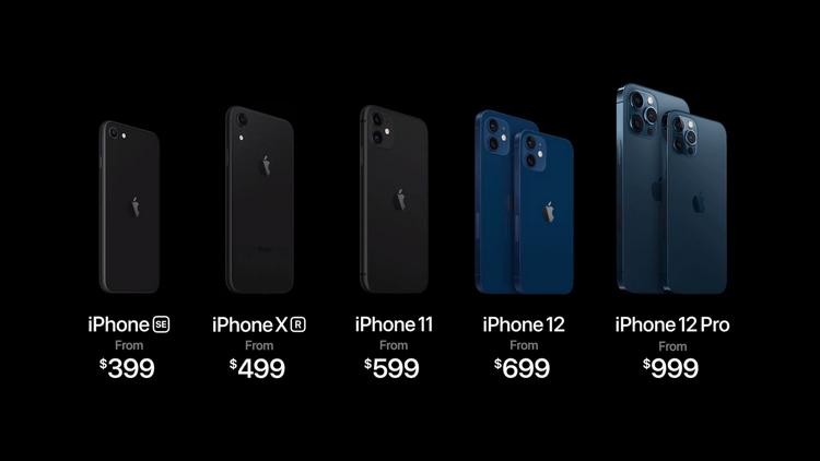 iPhone-цены