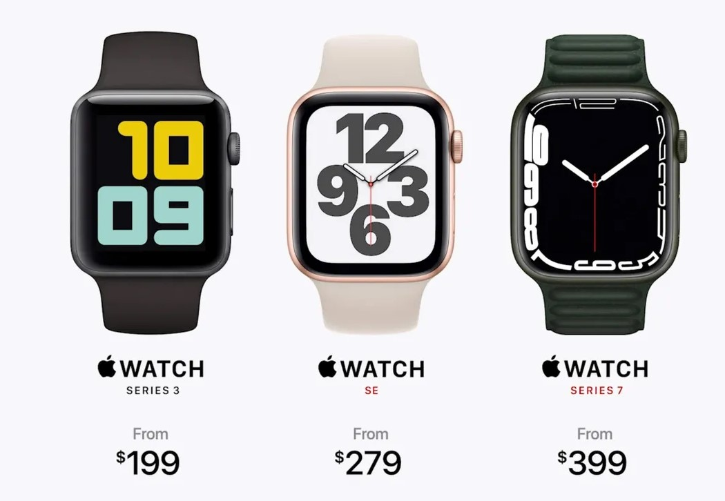 часы сравнение цен