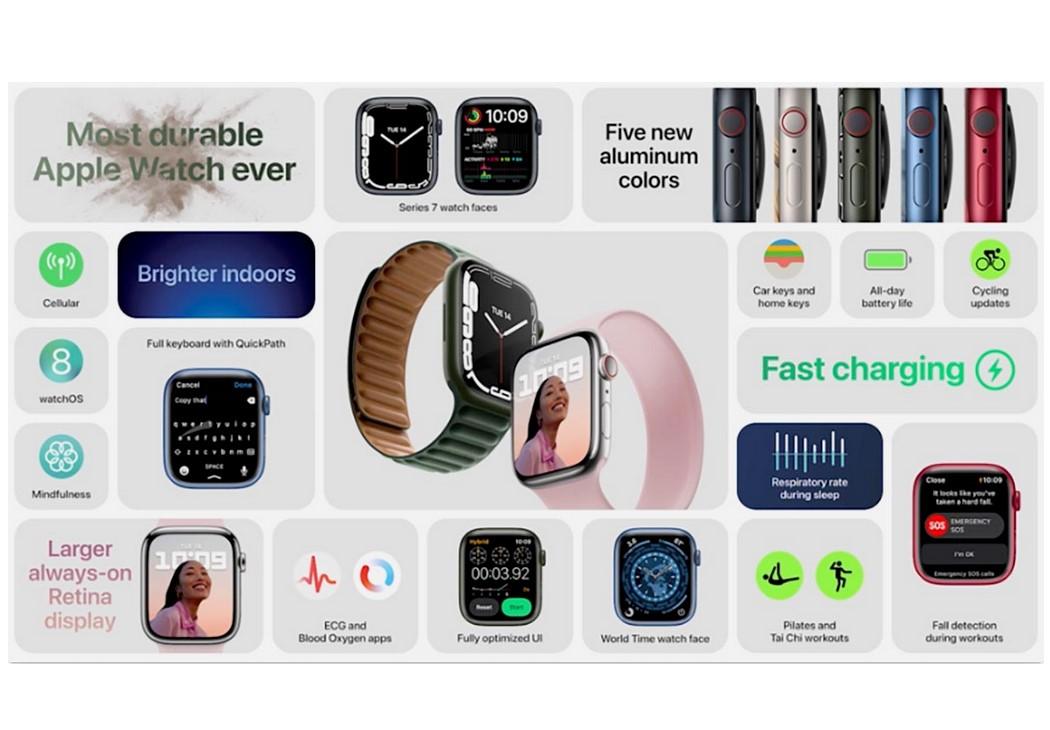 Apple Watch 7-новинка особенности