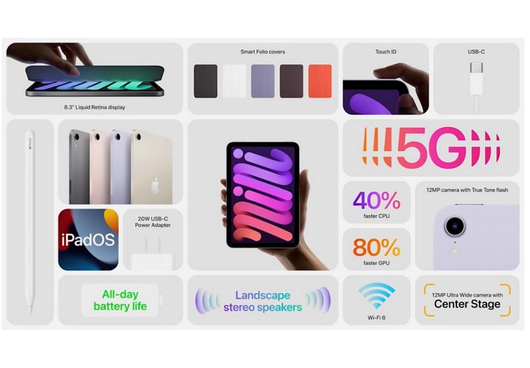 iPad mini 6-что нового особенности