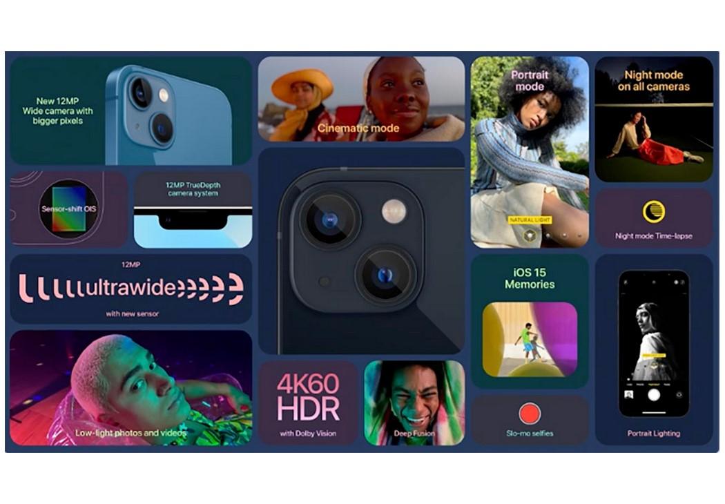 iPhone 13-новинка что нового особенности